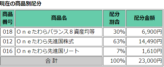 f:id:yuikabu:20210228033909p:plain