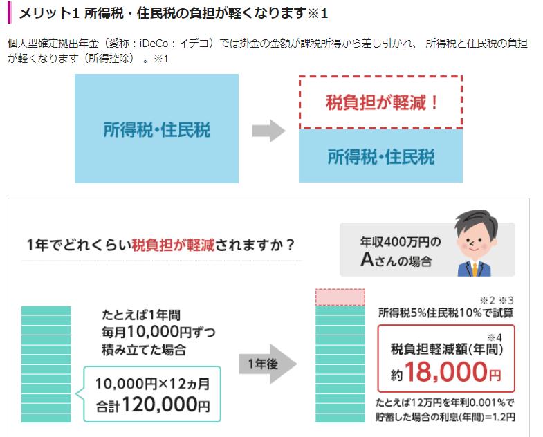 f:id:yuikabu:20210228042552p:plain