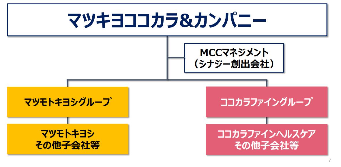 f:id:yuikabu:20210228045529p:plain