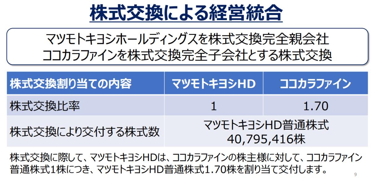 f:id:yuikabu:20210228045548p:plain