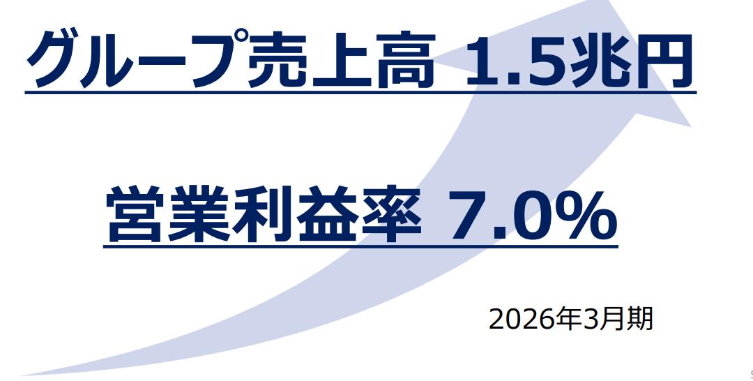f:id:yuikabu:20210228045908p:plain