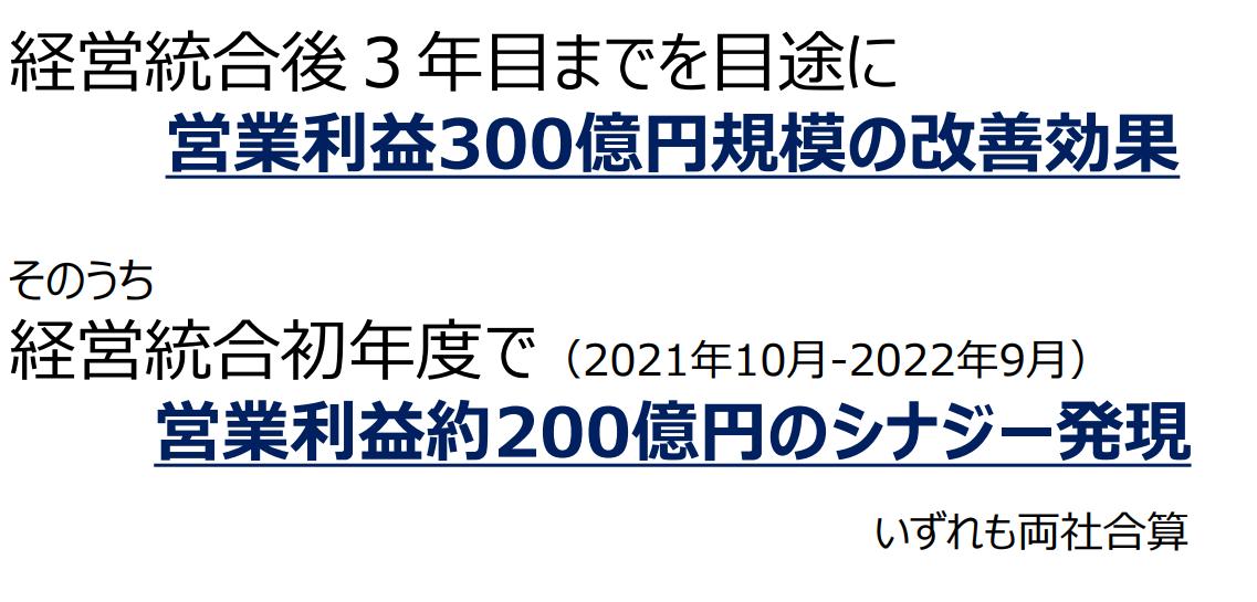 f:id:yuikabu:20210228045925p:plain