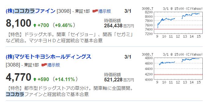 f:id:yuikabu:20210302022819p:plain