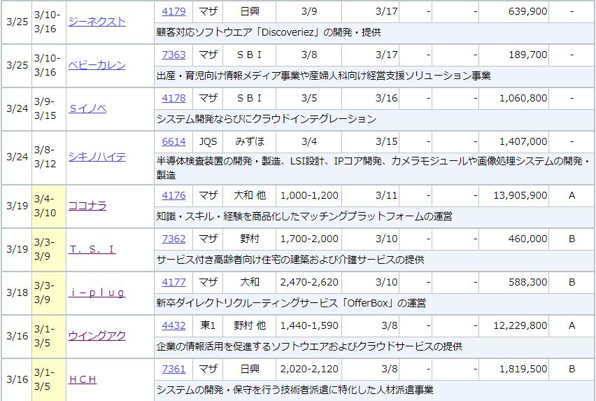 f:id:yuikabu:20210304022241p:plain