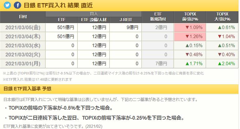 f:id:yuikabu:20210306183340p:plain