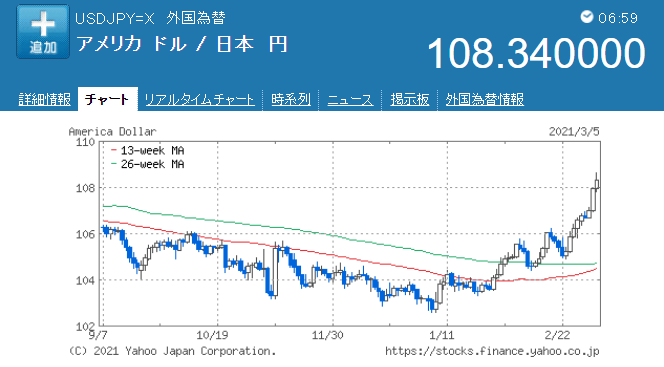 f:id:yuikabu:20210306184947p:plain