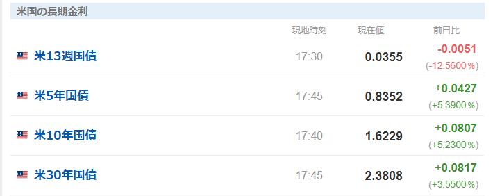 f:id:yuikabu:20210313115810p:plain