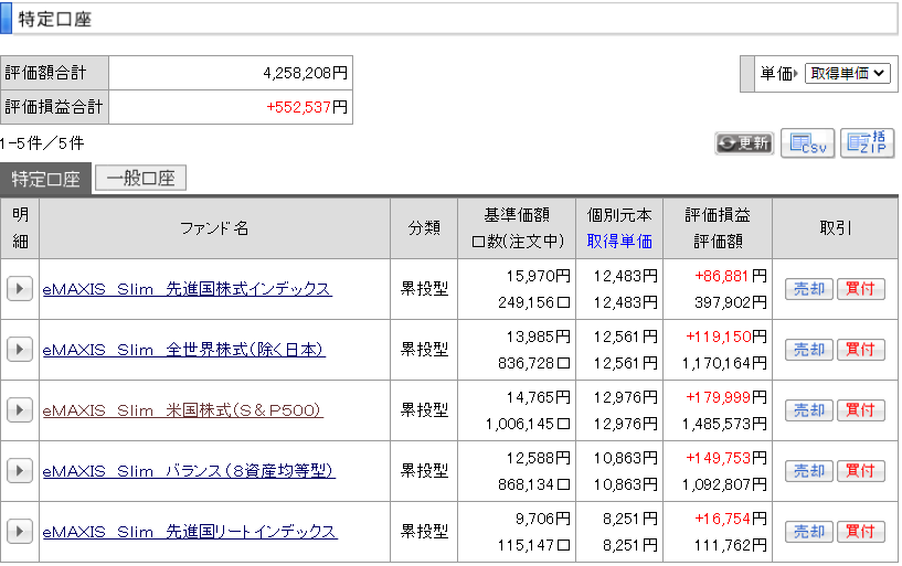 f:id:yuikabu:20210327231927p:plain