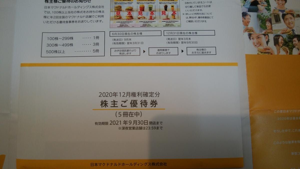 f:id:yuikabu:20210328021301j:plain
