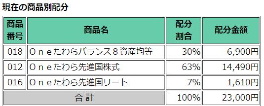 f:id:yuikabu:20210331055647p:plain