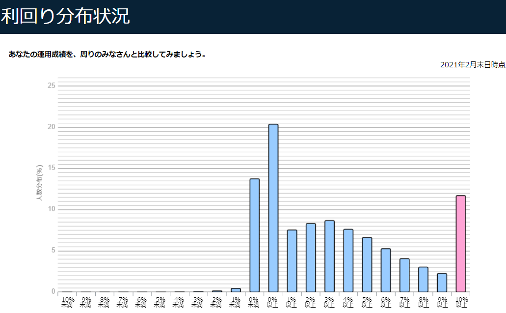f:id:yuikabu:20210331055751p:plain