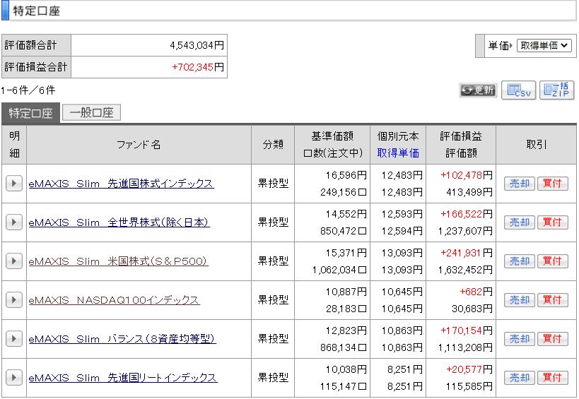 f:id:yuikabu:20210403054210p:plain