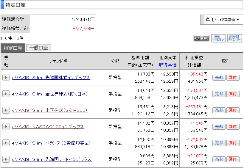 f:id:yuikabu:20210410212356p:plain
