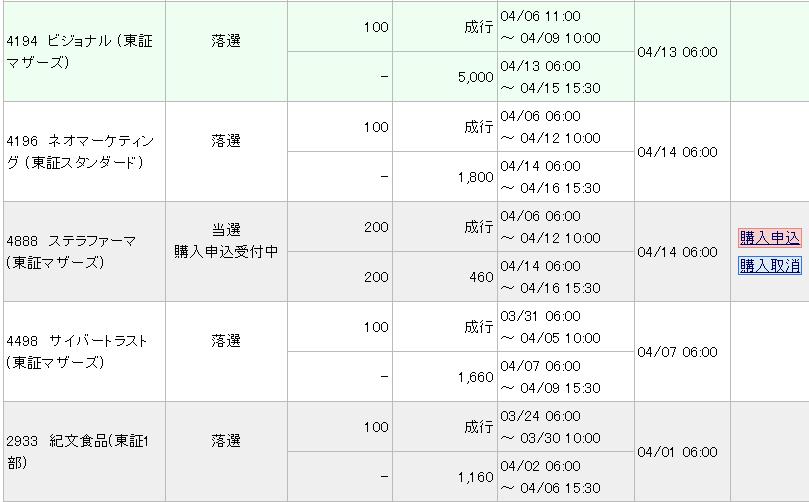 f:id:yuikabu:20210414173410p:plain