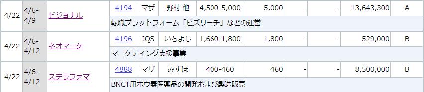 f:id:yuikabu:20210414174553p:plain