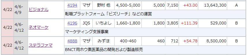 f:id:yuikabu:20210422215409p:plain