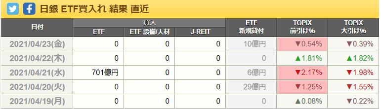f:id:yuikabu:20210424062706p:plain