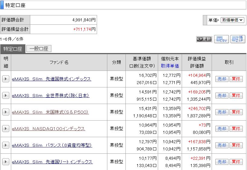 f:id:yuikabu:20210424062729p:plain