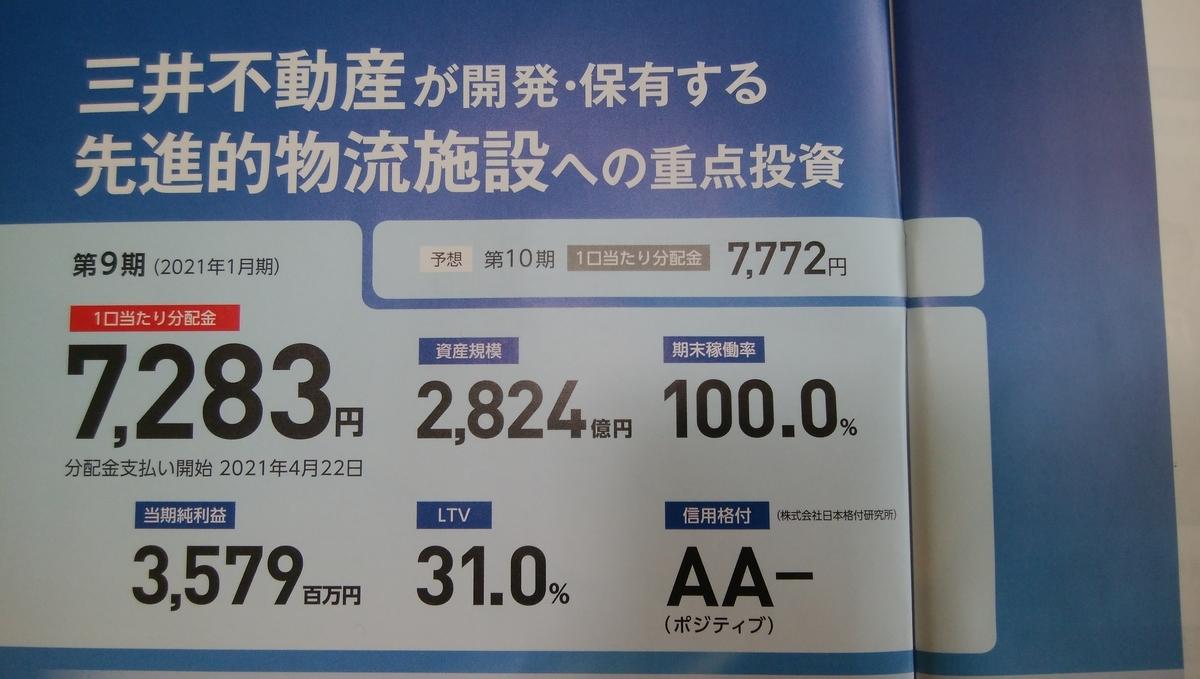 f:id:yuikabu:20210425035531j:plain