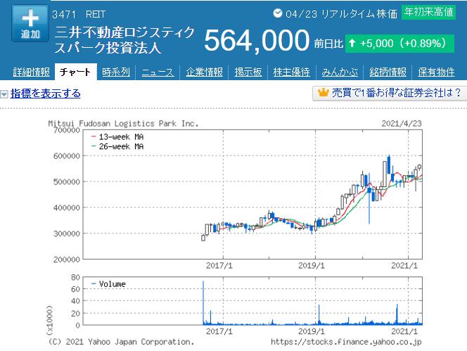 f:id:yuikabu:20210425042124p:plain