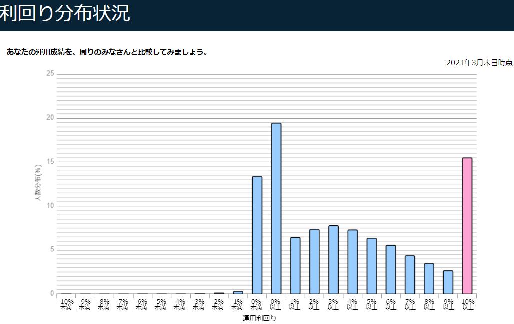 f:id:yuikabu:20210430181344p:plain