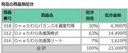 f:id:yuikabu:20210430181545p:plain