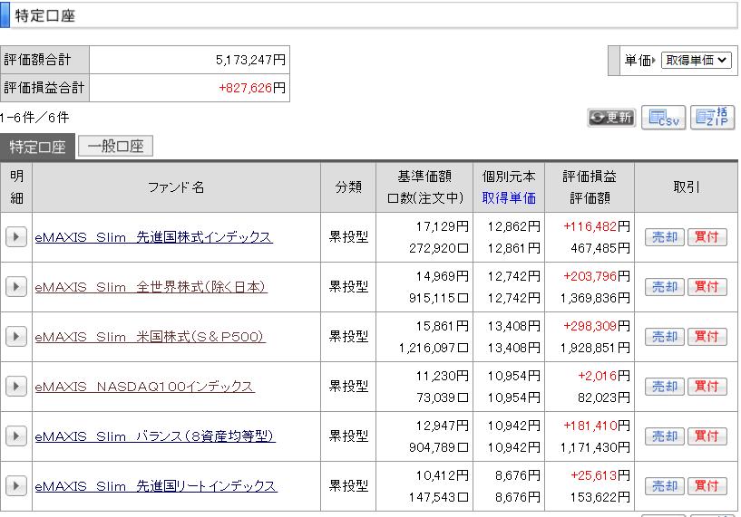f:id:yuikabu:20210501220210p:plain