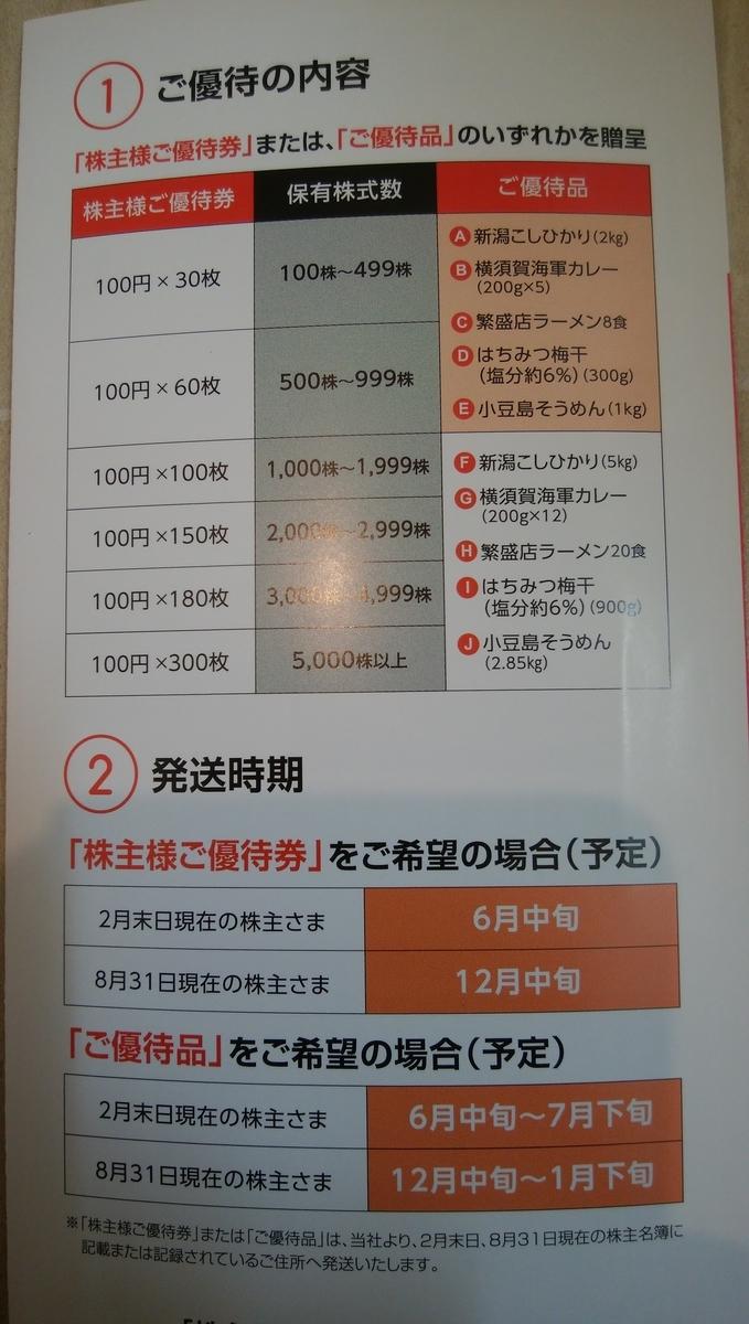 f:id:yuikabu:20210502005607j:plain