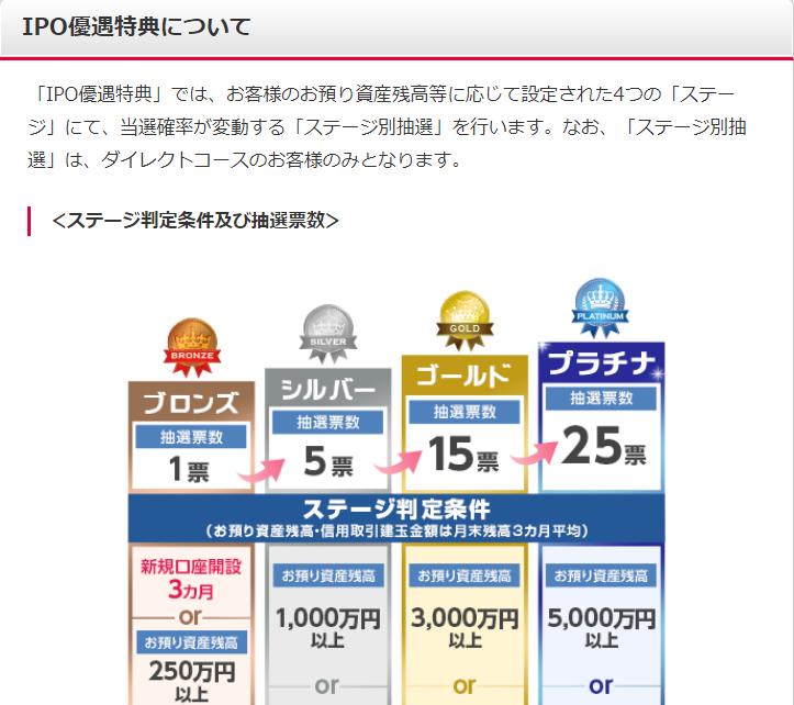 f:id:yuikabu:20210506004642p:plain