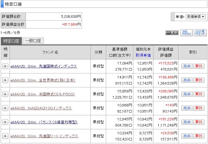 f:id:yuikabu:20210508055900p:plain