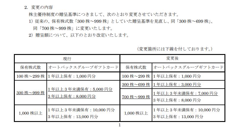 f:id:yuikabu:20210510224348p:plain