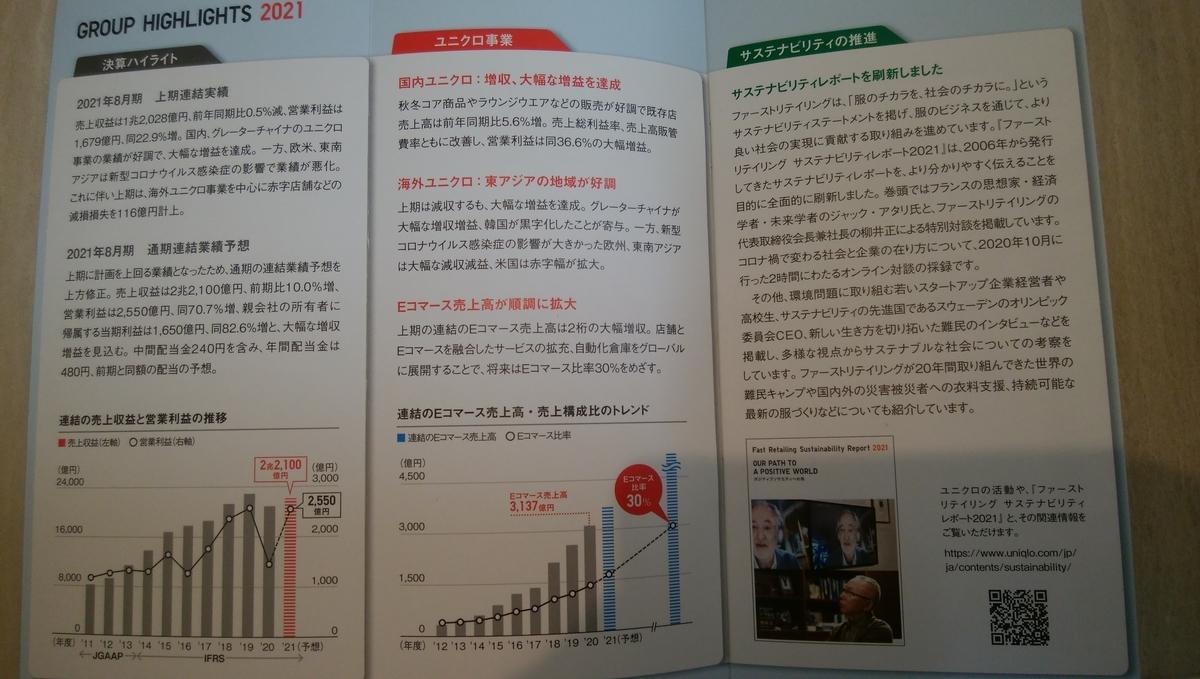 f:id:yuikabu:20210512015759j:plain
