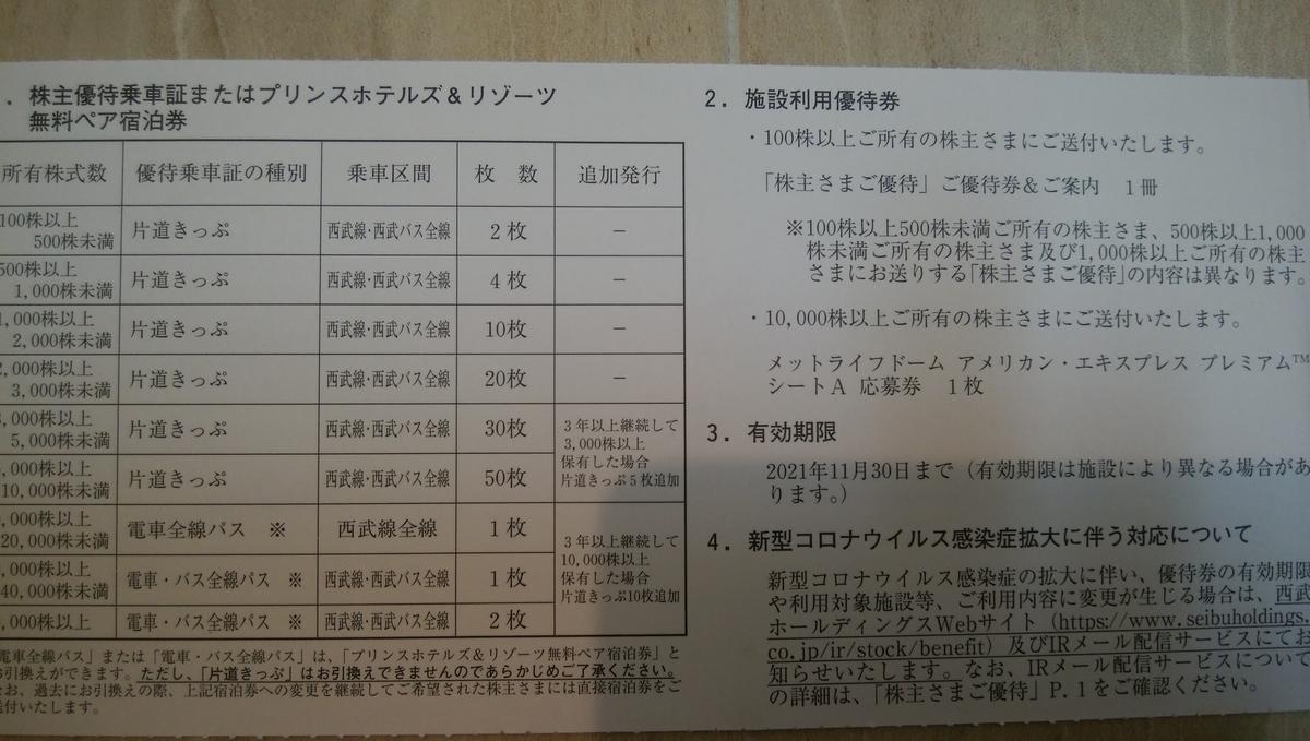 f:id:yuikabu:20210515053714j:plain