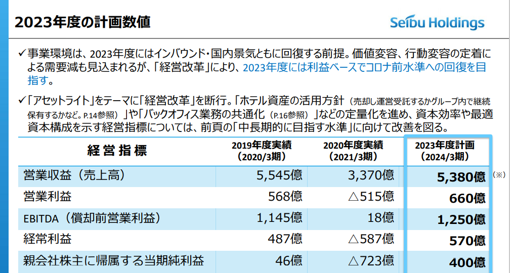 f:id:yuikabu:20210515055428p:plain