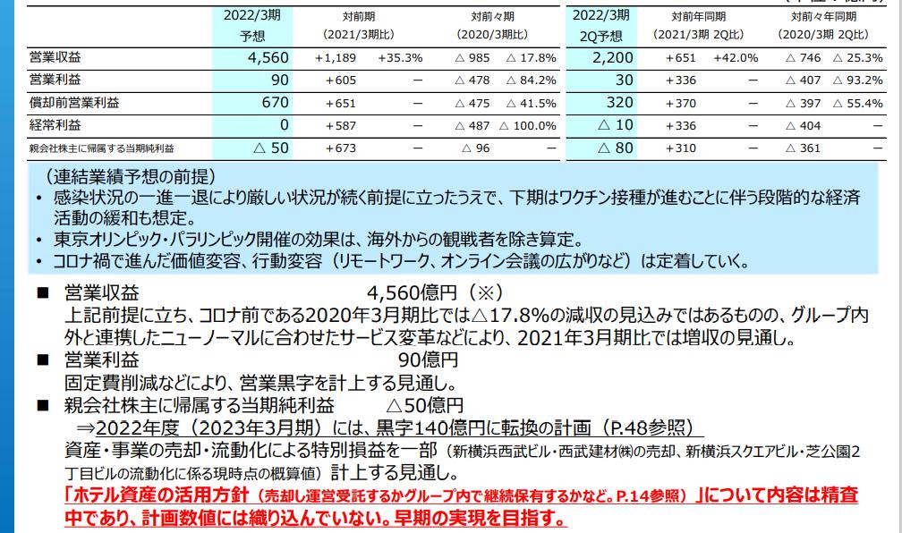f:id:yuikabu:20210515061410p:plain