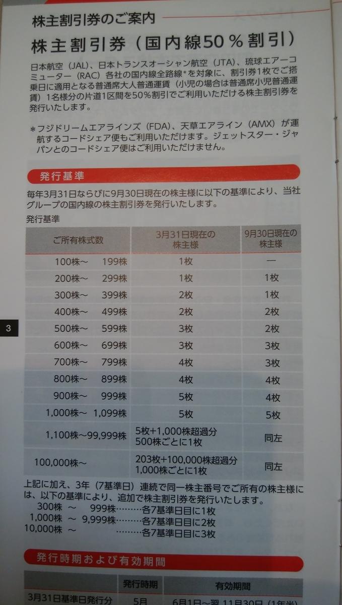 f:id:yuikabu:20210515062008j:plain