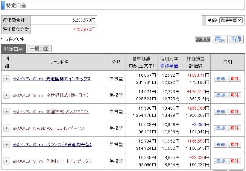 f:id:yuikabu:20210515071619p:plain
