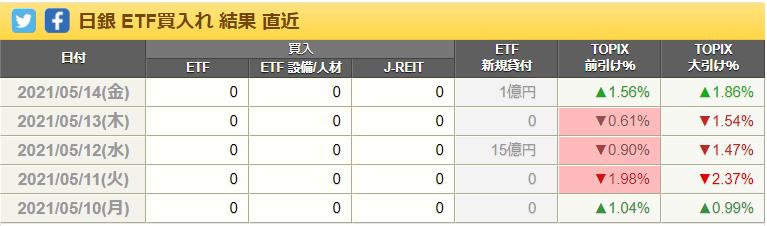 f:id:yuikabu:20210516032636p:plain
