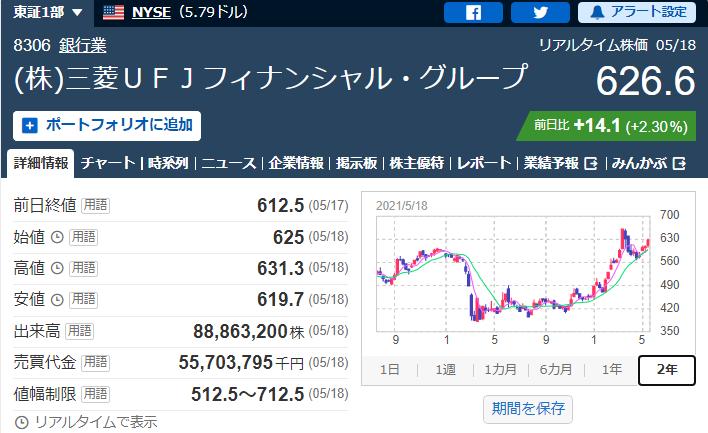 f:id:yuikabu:20210519060215p:plain