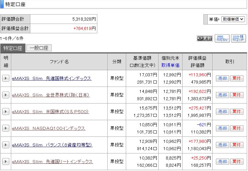 f:id:yuikabu:20210523060109p:plain