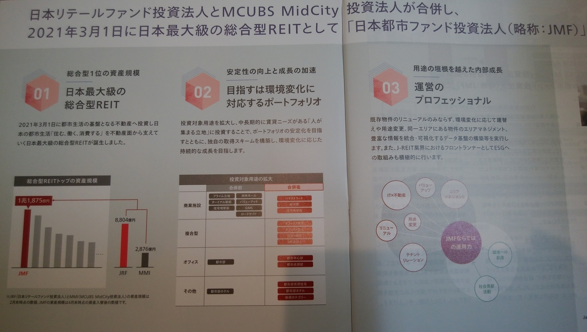 f:id:yuikabu:20210524001713j:plain
