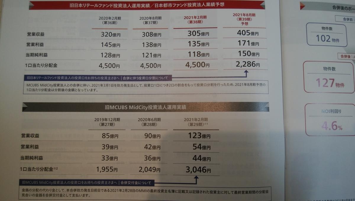f:id:yuikabu:20210524002320j:plain