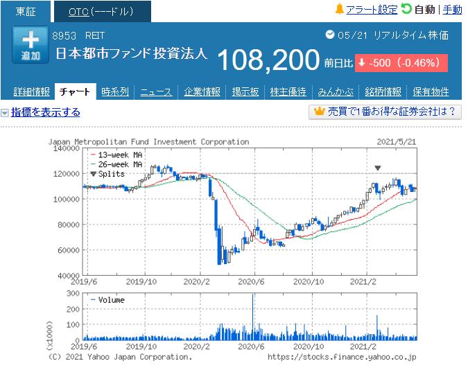 f:id:yuikabu:20210524002932p:plain