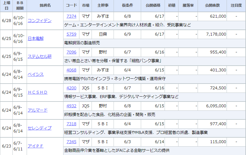 f:id:yuikabu:20210525234945p:plain