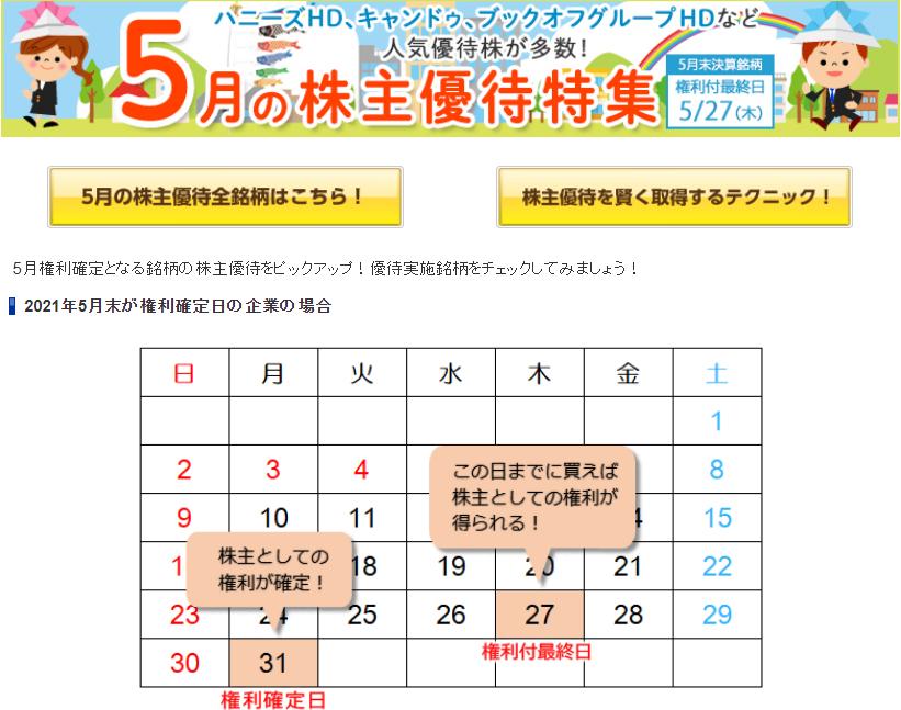 f:id:yuikabu:20210526225755p:plain