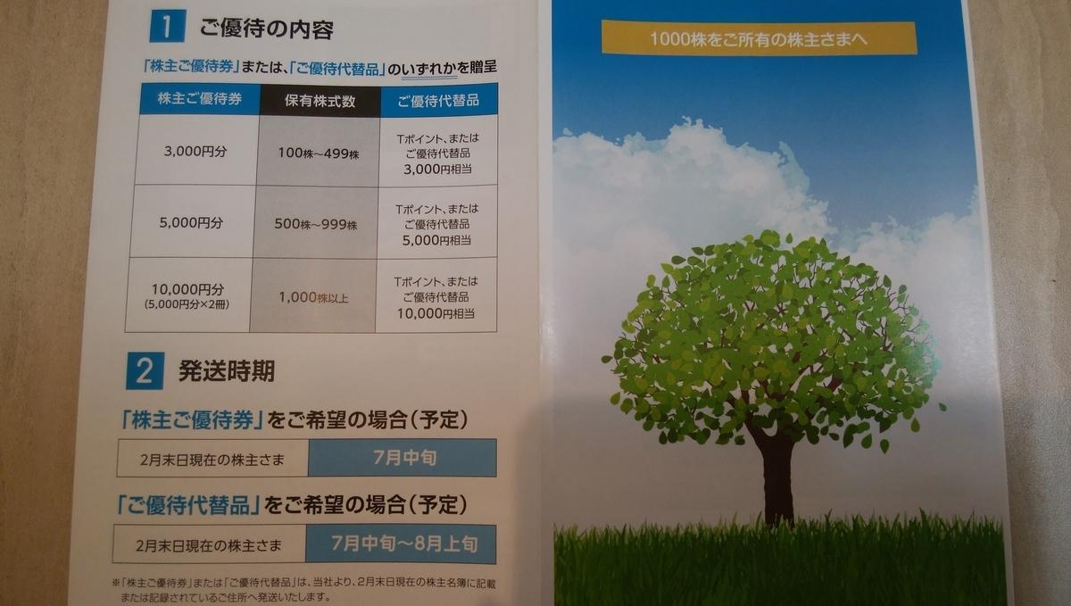 f:id:yuikabu:20210528001122j:plain