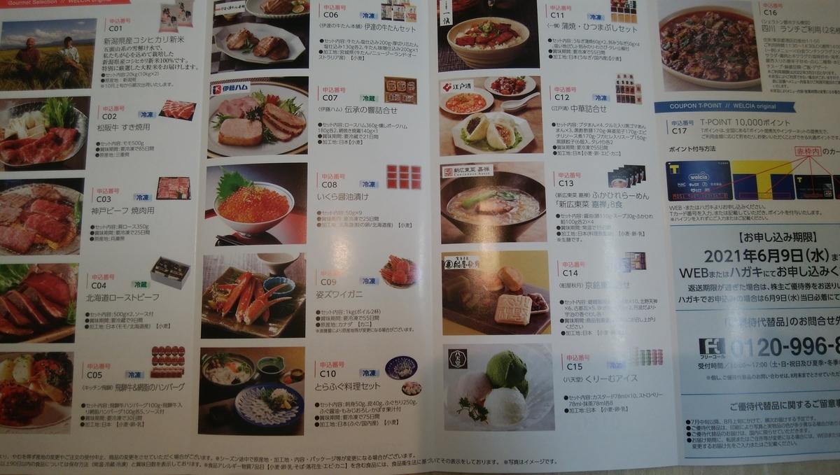 f:id:yuikabu:20210528001450j:plain