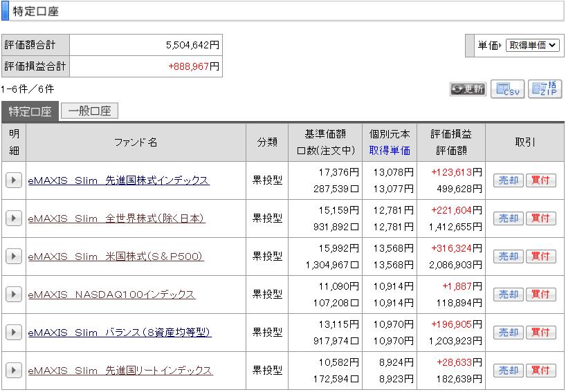 f:id:yuikabu:20210529045000p:plain