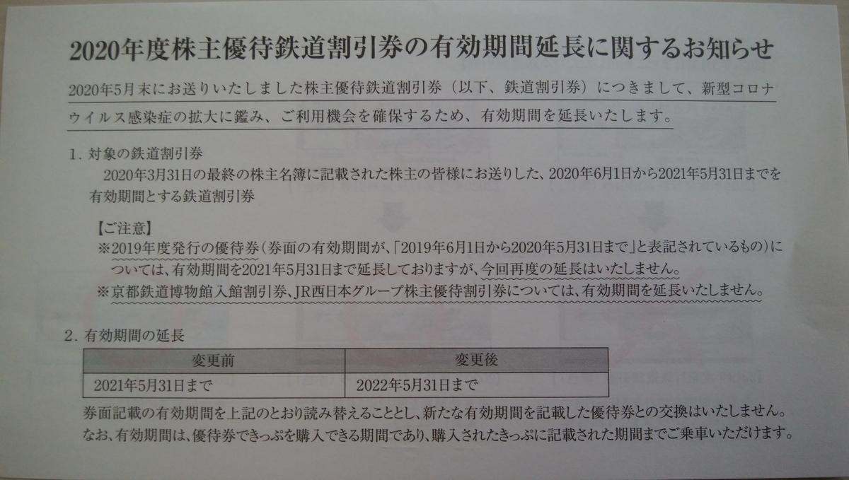 f:id:yuikabu:20210529052915j:plain