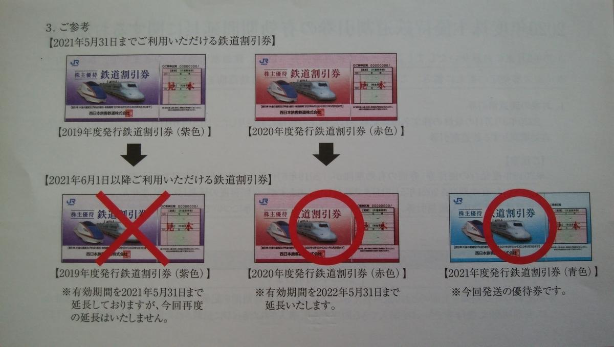 f:id:yuikabu:20210529052939j:plain
